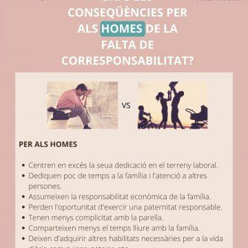 El Departament de Salut Xàtiva-Ontinyent centra les activitats del 8M al voltant de la corresponsabilitat