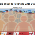 559 parats més a la Vall d'Albaida i 467 a la Costera durant la crisis